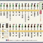 県内28蔵の純米酒を取り揃えております。 ぐい呑み(100ml)380円 グラス(160ml)550円